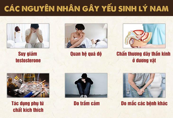 Một số nguyên nhân gây yếu sinh lý ở nam giới
