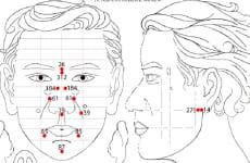 Hướng dẫn diện chẩn chữa viêm họng